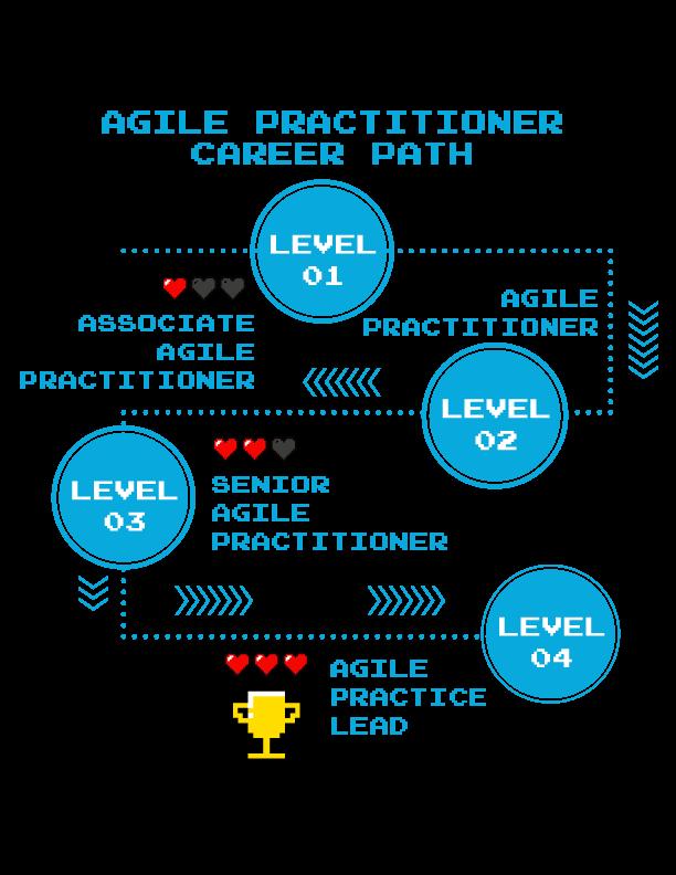 agile-career-path